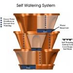 Mini-Garden-Stacker-StackableHangable-All-Season-Self-Watering-Planter-IndoorOutdoor-Stacking-Flower-Pot-Great-Gardening-Gift-Idea-Color-Stone-0-2